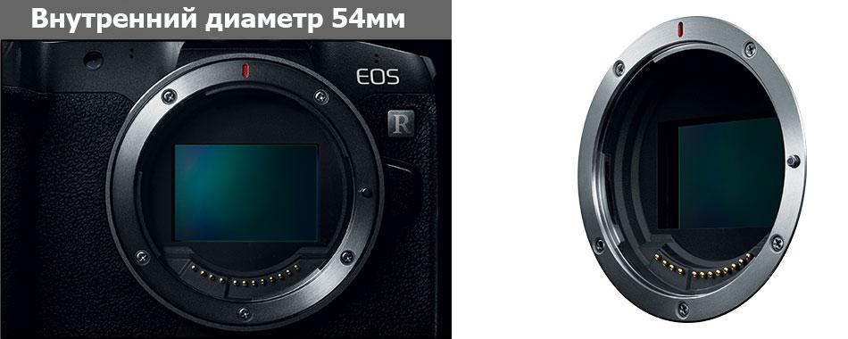 Байонет Canon RF и контактная группа
