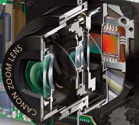 Объектив компактных цифровых фотоаппаратов Canon в разрезе