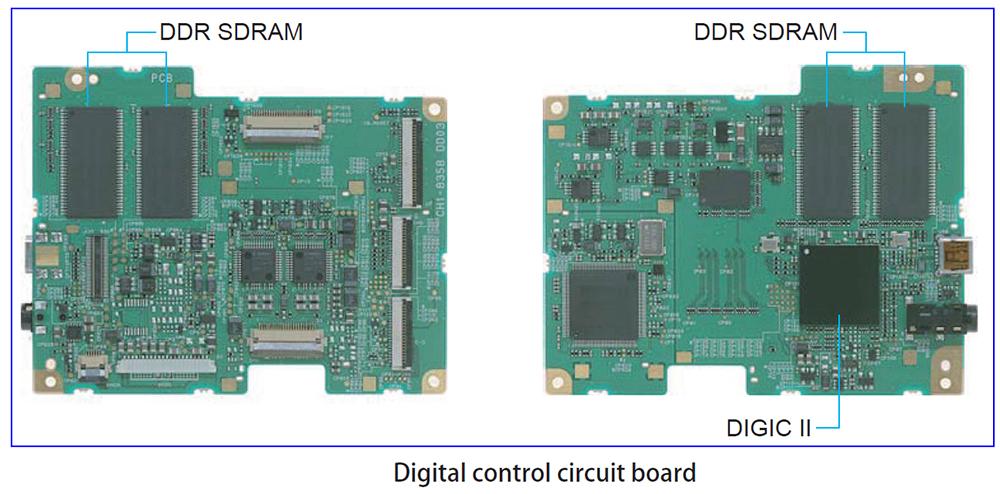Плата обработки цифровых сигналов в Canon EOS 5D