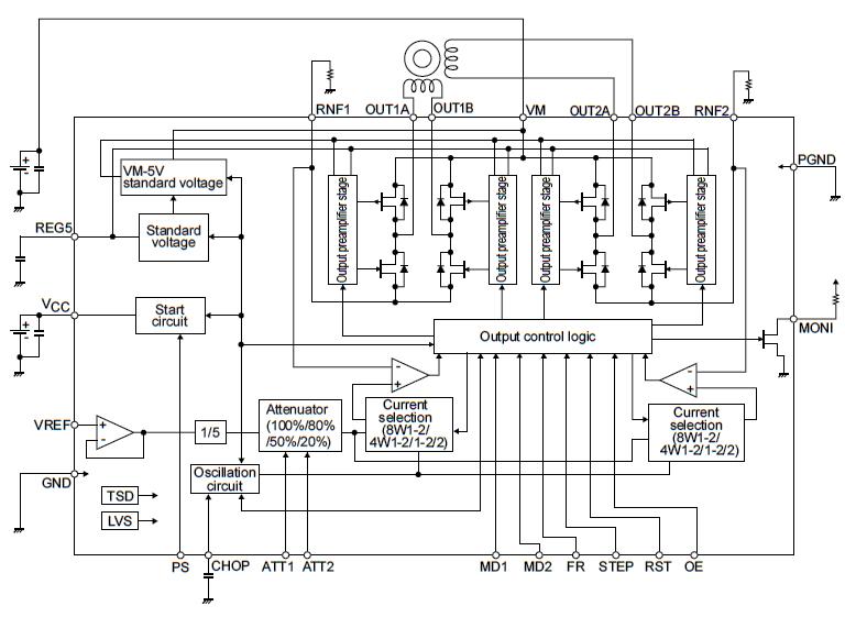Функциональная схема микросхемы драйвера LV8713