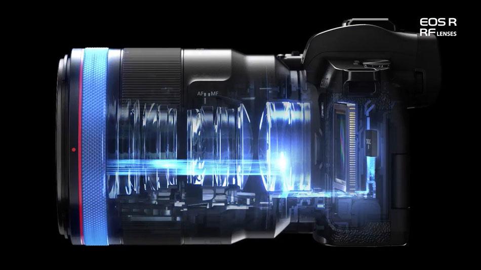 Беззеркальный фотоаппарат Canon EOS R с объективом RF