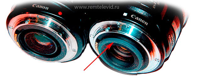 объективы Canon с байонет типа EF и EFS