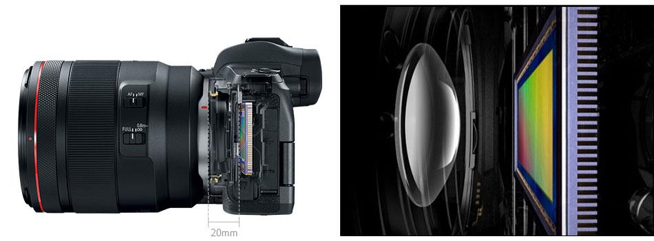 Расстояние от байонета до матрицы в фотоаппаратах Canon EOS R